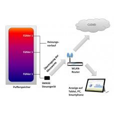 kungfuren Bausatz Pufferspeicher Temperatur Anzeige - Internet of Things IoT Kontrolle (2.0)